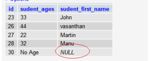 IFNULL example in myql,if case ,when in php,hire php developers
